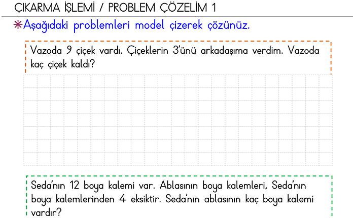1 Sinif Problem Cozelim Matematik Odevleri Morpa Kampus