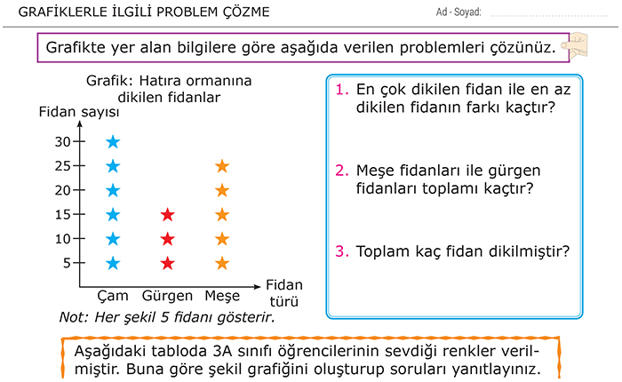 Veri Toplama Ve Degerlendirme 3 Sinif Matematik Morpa Kampus