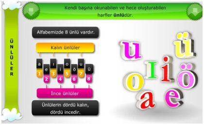 Sözcüklerde Alfabe (ABECE) Sırası - Harflerin Özellikleri