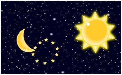 Ay ile Güneş