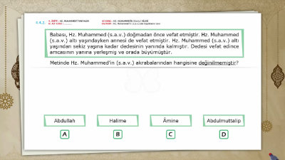 Hz. Muhammed'in (s.a.v.) Ailesi 2