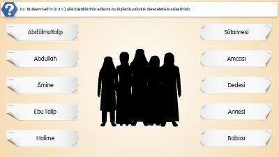 Hz. Muhammed'in (s.a.v.) Ailesi