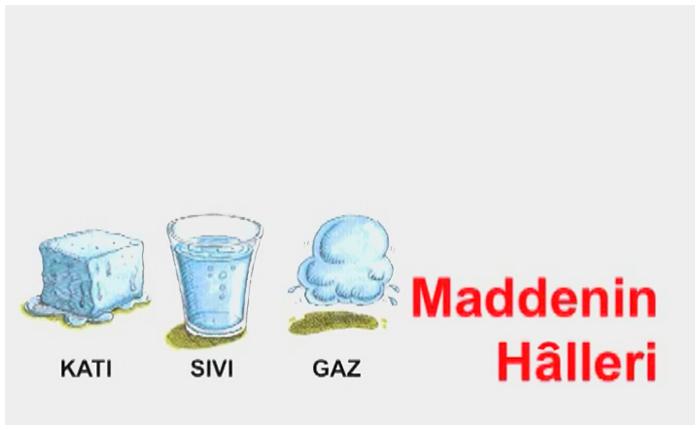 Maddenin Hâlleri