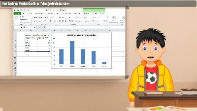 Veri Toplayıp Verileri Grafik ve Tablo Şeklinde Sunalım
