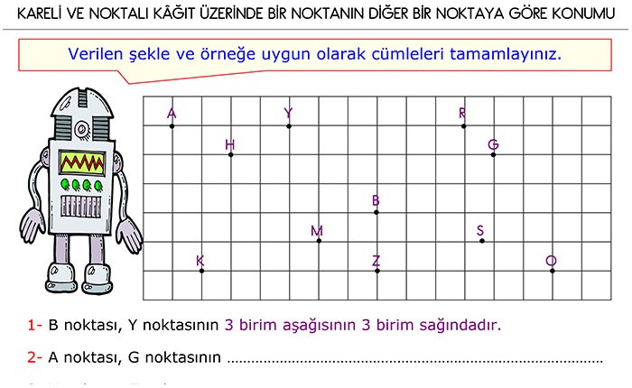 matematiksel konum bulma