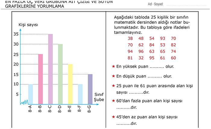 8 Sınıf Veri Analizi Matematik ödevleri Morpa Kampüs