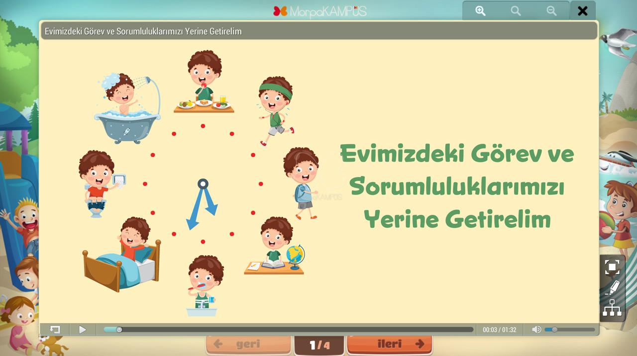 3. Sınıf İngilizce Konu Anlatımı