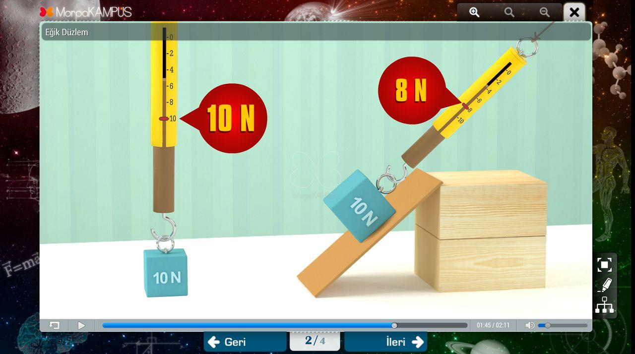 8. Sınıf TEOG Fen Bilimleri Konu Anlatımı